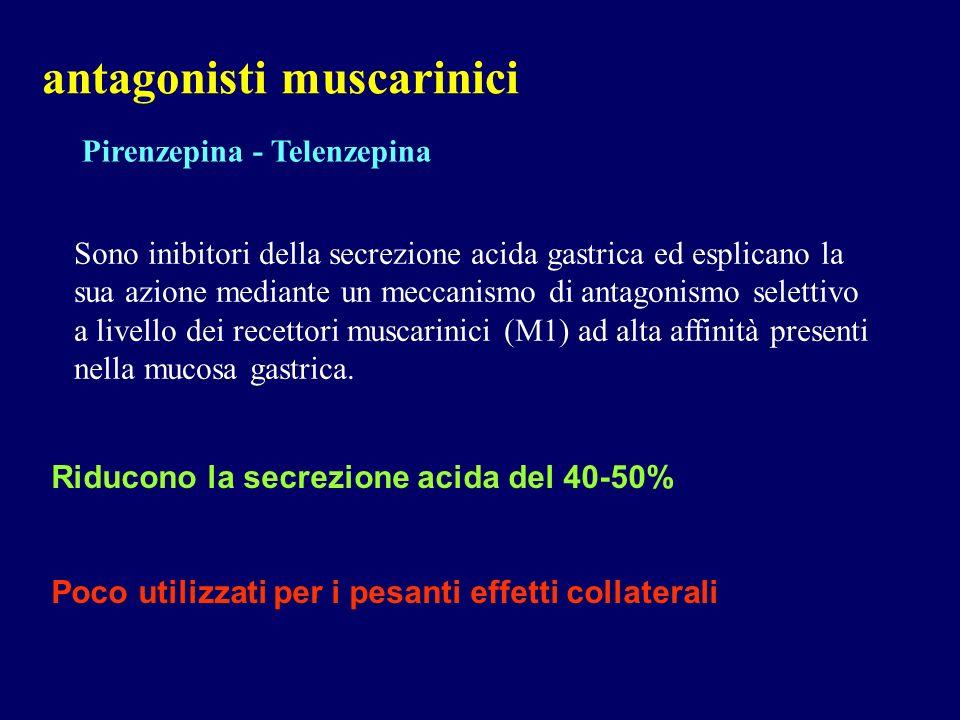 antagonisti muscarinici Riducono la secrezione acida del 40-50% Poco utilizzati per i pesanti effetti collaterali Sono inibitori della secrezione acid