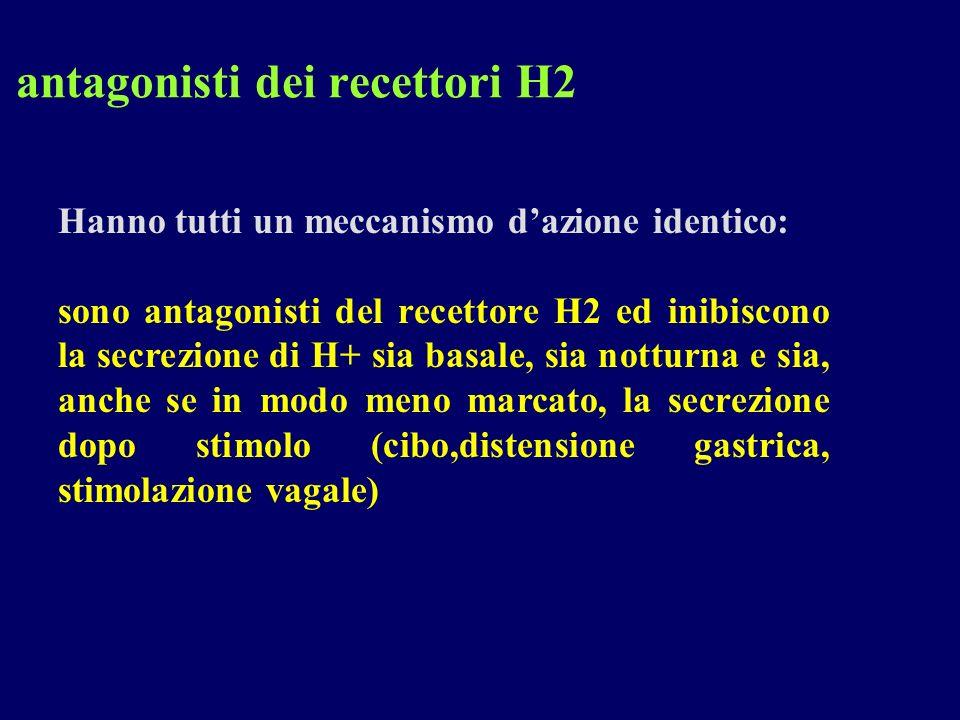 antagonisti dei recettori H2 Hanno tutti un meccanismo dazione identico: sono antagonisti del recettore H2 ed inibiscono la secrezione di H+ sia basal