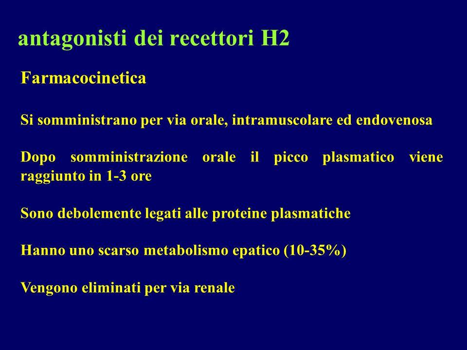 antagonisti dei recettori H2 Farmacocinetica Si somministrano per via orale, intramuscolare ed endovenosa Dopo somministrazione orale il picco plasmat