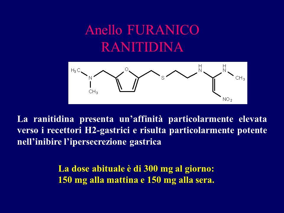 Anello FURANICO RANITIDINA La ranitidina presenta unaffinità particolarmente elevata verso i recettori H2-gastrici e risulta particolarmente potente n