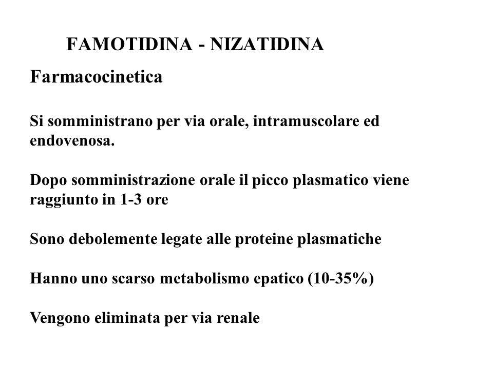 FAMOTIDINA - NIZATIDINA Farmacocinetica Si somministrano per via orale, intramuscolare ed endovenosa. Dopo somministrazione orale il picco plasmatico