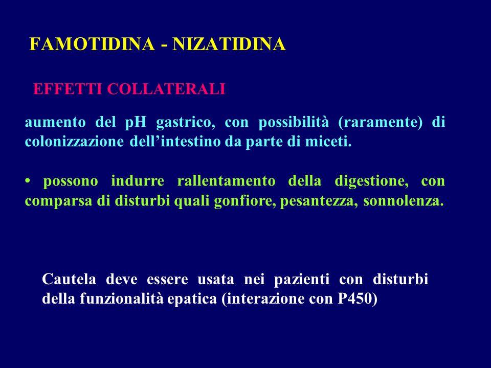 FAMOTIDINA - NIZATIDINA EFFETTI COLLATERALI aumento del pH gastrico, con possibilità (raramente) di colonizzazione dellintestino da parte di miceti. p