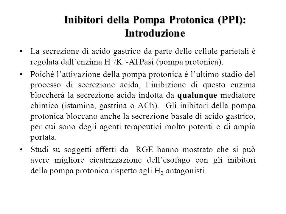 Inibitori della Pompa Protonica (PPI): Introduzione La secrezione di acido gastrico da parte delle cellule parietali è regolata dallenzima H + /K + -A