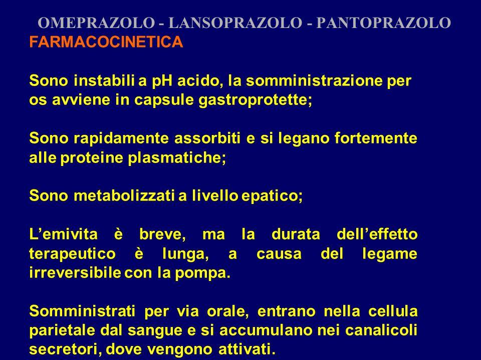OMEPRAZOLO - LANSOPRAZOLO - PANTOPRAZOLO FARMACOCINETICA Sono instabili a pH acido, la somministrazione per os avviene in capsule gastroprotette; Sono