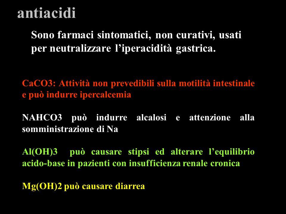 Farmaci Antiacidi Possibili limiti ed effetti indesiderati: Alcalosi sistemica Azione sulla peristalsi intestinale Formazione di anidride carbonica (NaHCO 3 ) Ritorno acido