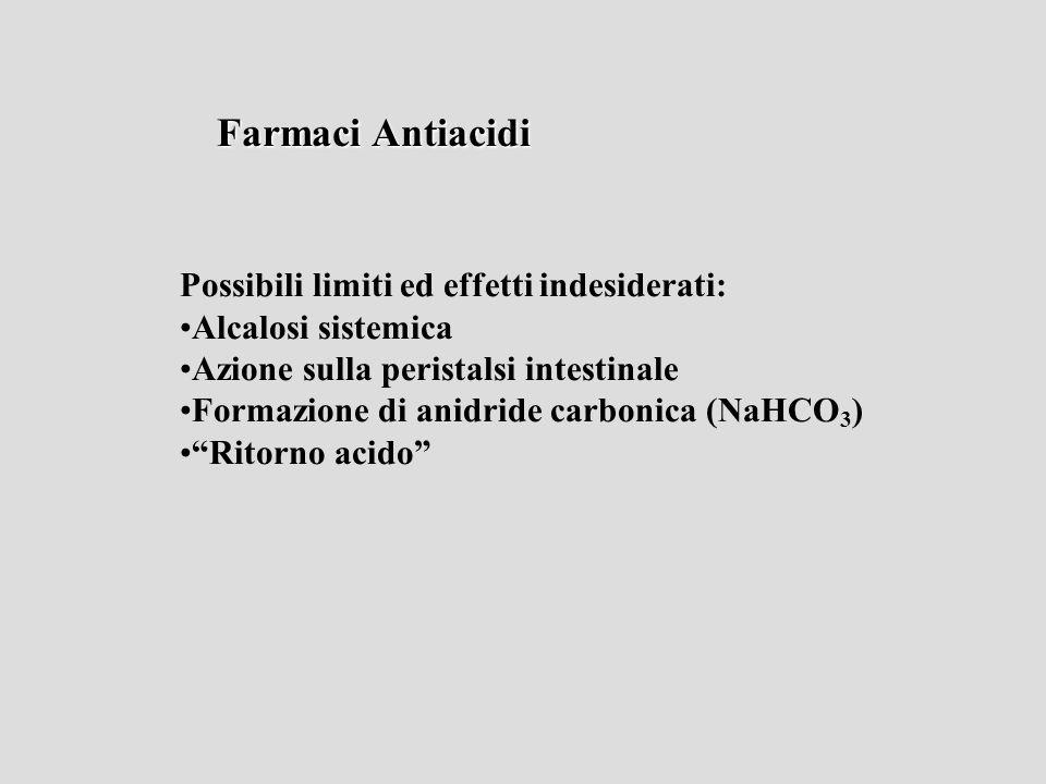 Farmaci Antiacidi Possibili limiti ed effetti indesiderati: Alcalosi sistemica Azione sulla peristalsi intestinale Formazione di anidride carbonica (N