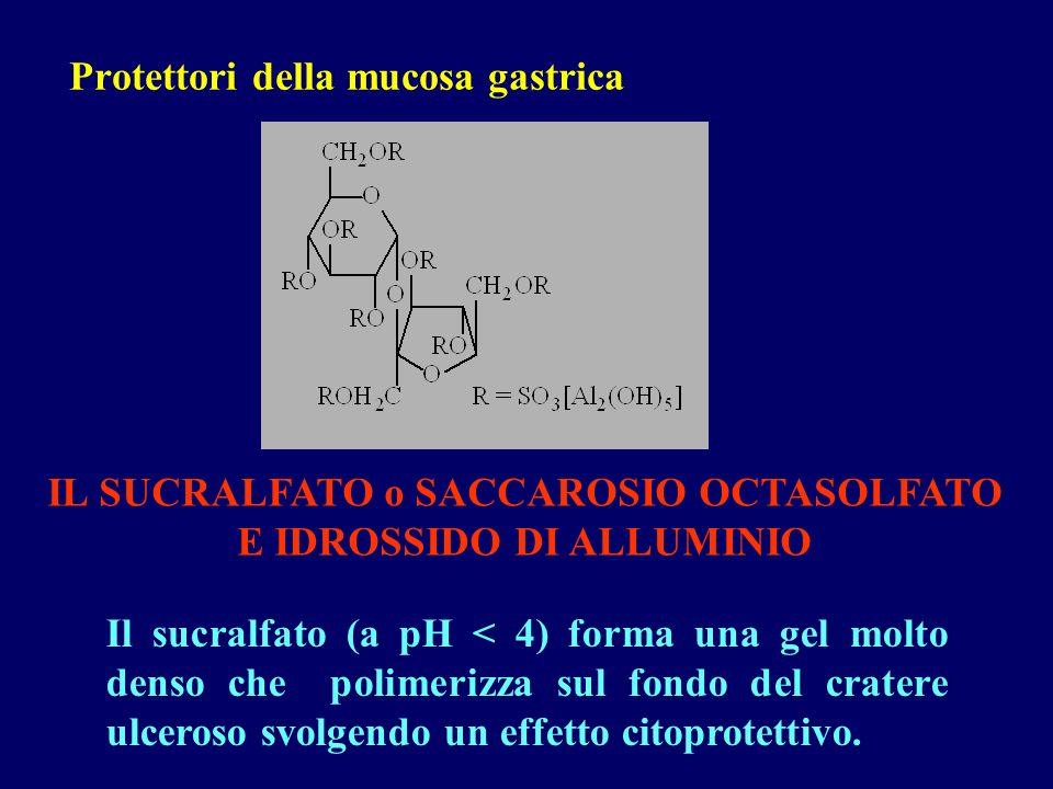 Protettori della mucosa gastrica IL SUCRALFATO o SACCAROSIO OCTASOLFATO E IDROSSIDO DI ALLUMINIO Il sucralfato (a pH < 4) forma una gel molto denso ch