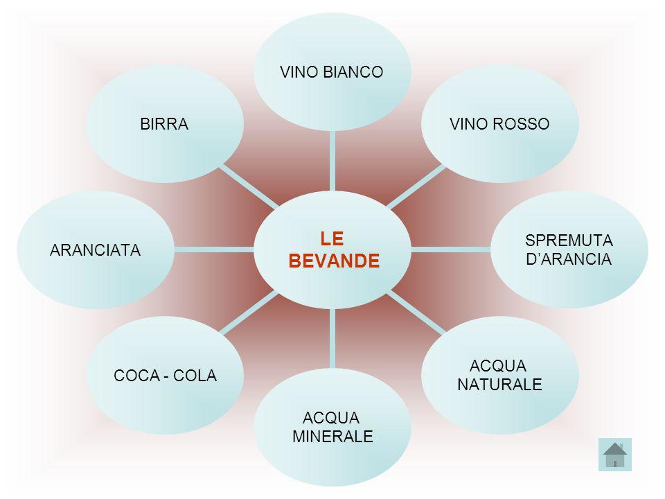 LE BEVANDE VINO BIANCO VINO ROSSO SPREMUTA DARANCIA ACQUA NATURALE ACQUA MINERALE COCA - COLA ARANCIATABIRRA