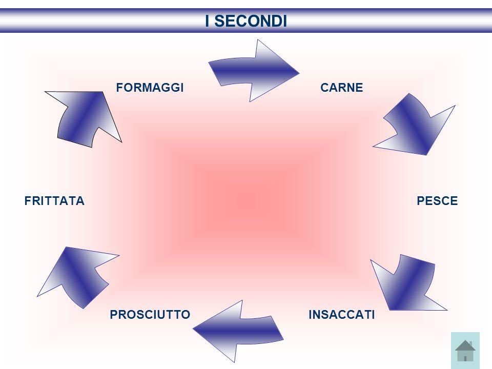 I SECONDI CARNE PESCE INSACCATIPROSCIUTTO FRITTATA FORMAGGI