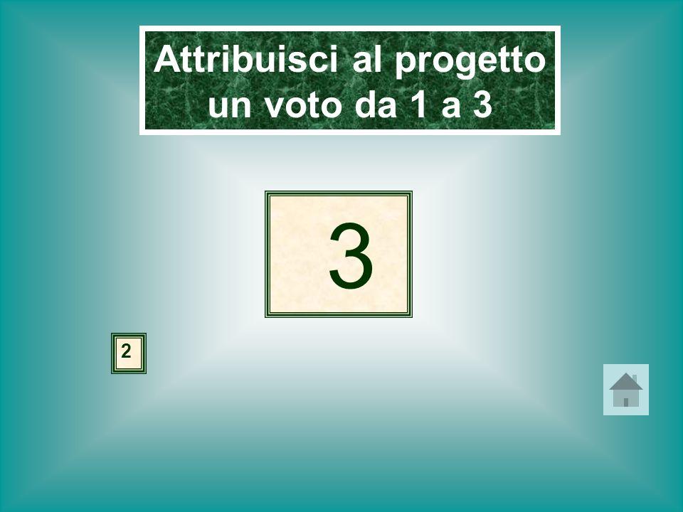 Attribuisci al progetto un voto da 1 a 3 3 2