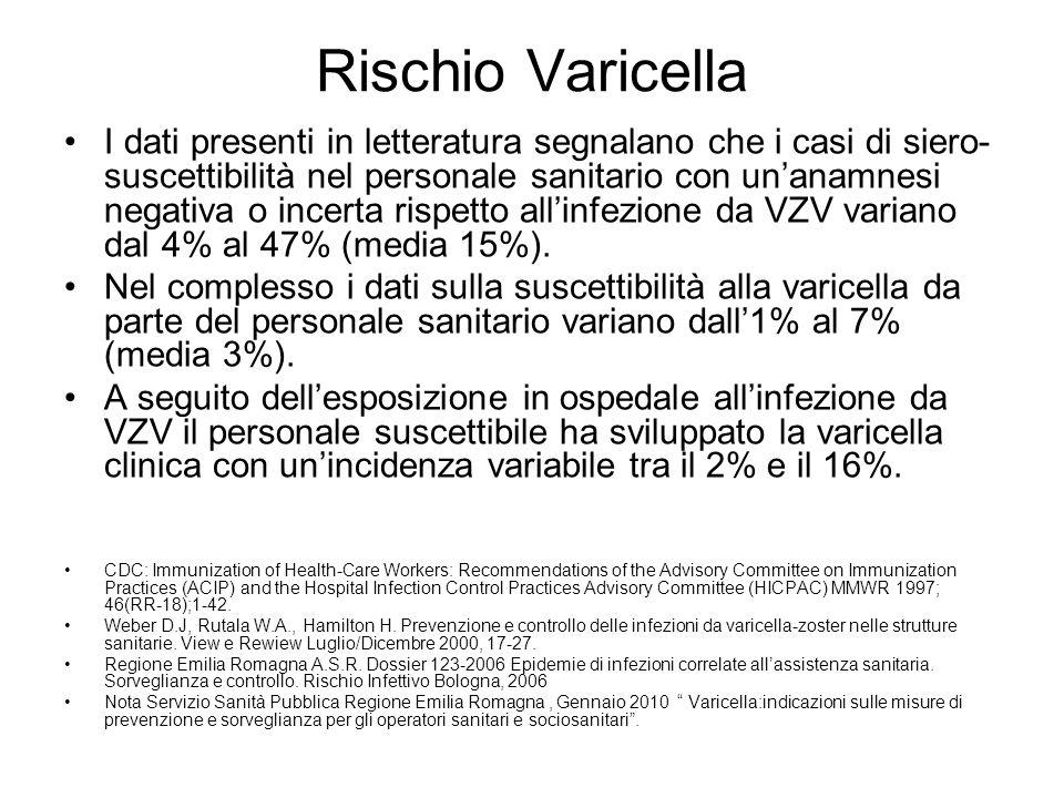 Rischio Varicella I dati presenti in letteratura segnalano che i casi di siero- suscettibilità nel personale sanitario con unanamnesi negativa o incer