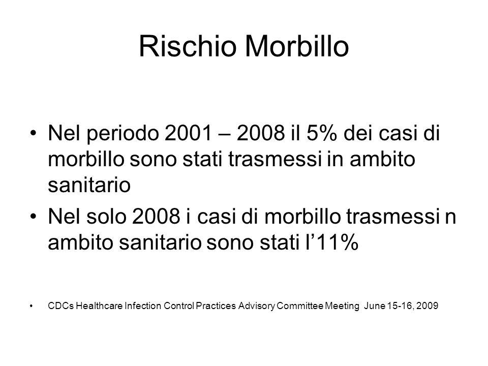 Rischio Morbillo Nel periodo 2001 – 2008 il 5% dei casi di morbillo sono stati trasmessi in ambito sanitario Nel solo 2008 i casi di morbillo trasmess