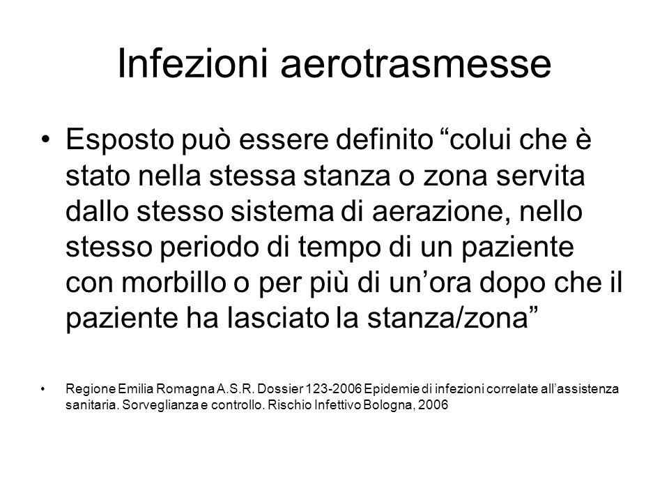 Infezioni aerotrasmesse Esposto può essere definito colui che è stato nella stessa stanza o zona servita dallo stesso sistema di aerazione, nello stes