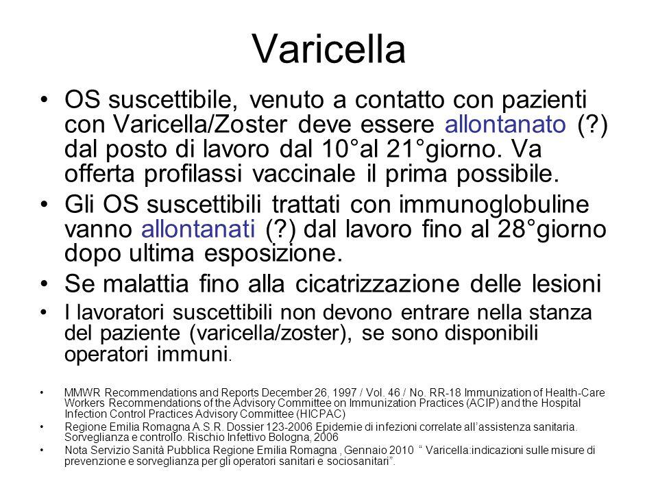 Varicella OS suscettibile, venuto a contatto con pazienti con Varicella/Zoster deve essere allontanato (?) dal posto di lavoro dal 10°al 21°giorno. Va