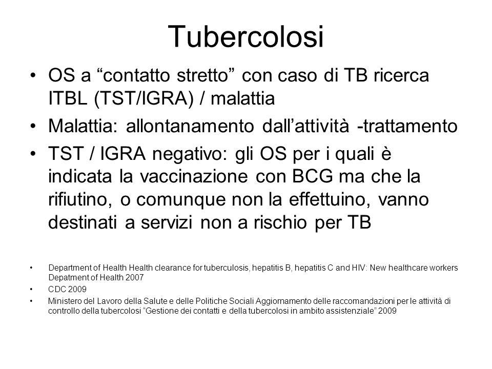 Tubercolosi OS a contatto stretto con caso di TB ricerca ITBL (TST/IGRA) / malattia Malattia: allontanamento dallattività -trattamento TST / IGRA nega