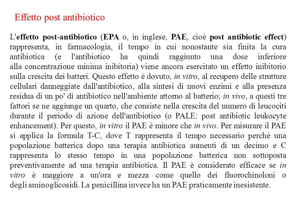 Effetto post antibiotico L'effetto post-antibiotico (EPA o, in inglese, PAE, cioè post antibiotic effect) rappresenta, in farmacologia, il tempo in cu
