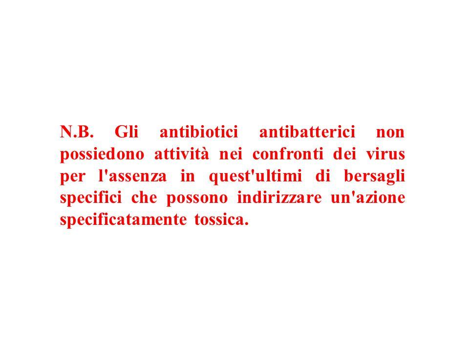 N.B. Gli antibiotici antibatterici non possiedono attività nei confronti dei virus per l'assenza in quest'ultimi di bersagli specifici che possono ind