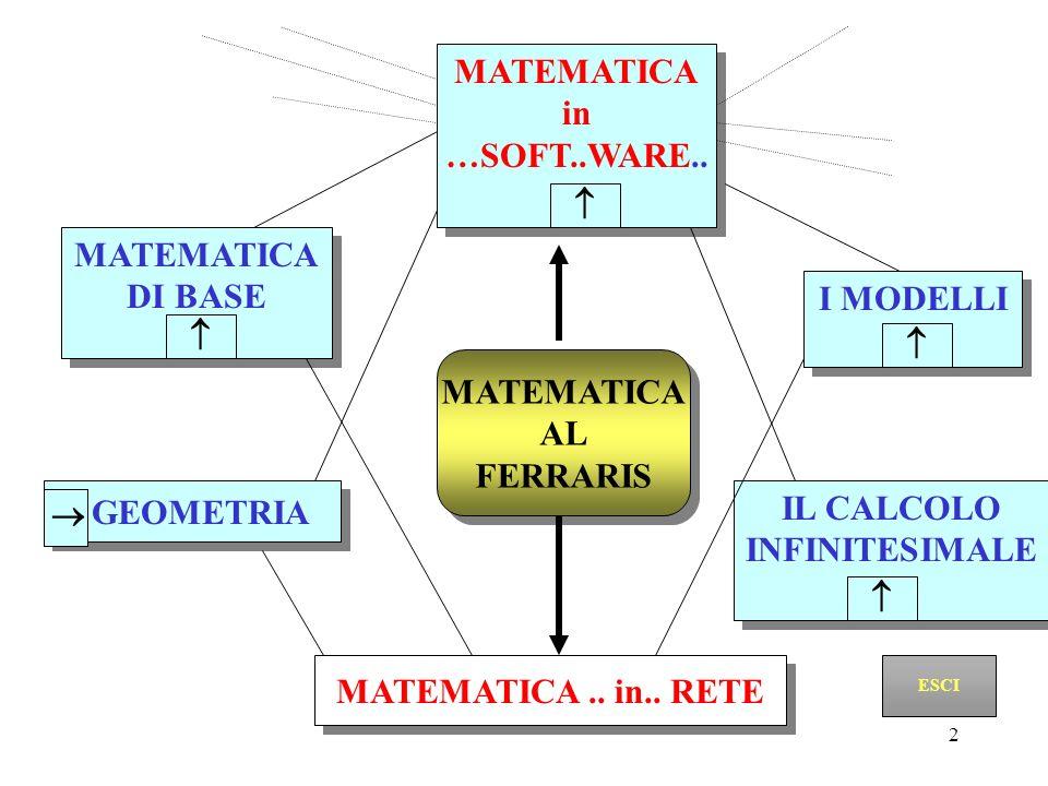 2 MATEMATICA AL FERRARIS MATEMATICA AL FERRARIS MATEMATICA DI BASE MATEMATICA DI BASE GEOMETRIA MATEMATICA..