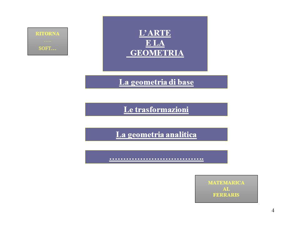 4 La geometria di base RITORNA …..SOFT... Le trasformazioni La geometria analitica …………………………….