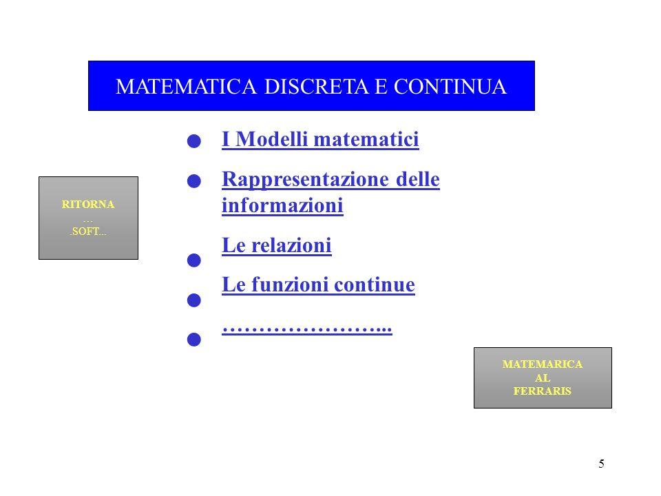 5 I Modelli matematici Rappresentazione delle informazioni Le relazioni Le funzioni continue …………………...