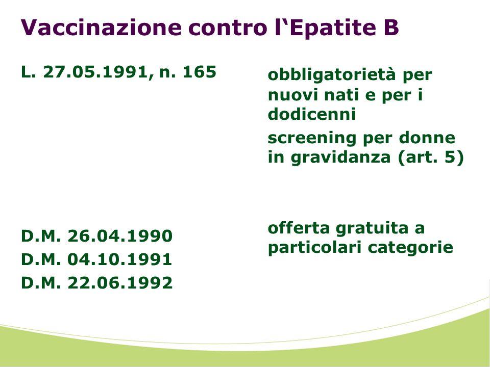 Vaccinazione contro lEpatite B L. 27.05.1991, n. 165 D.M. 26.04.1990 D.M. 04.10.1991 D.M. 22.06.1992 obbligatorietà per nuovi nati e per i dodicenni s