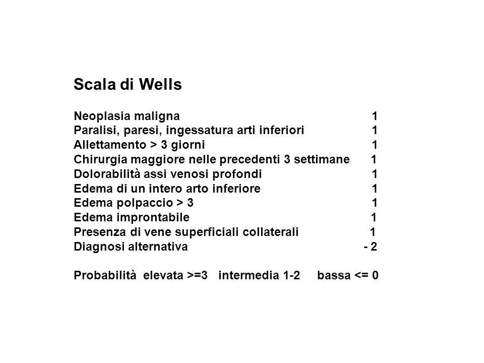 Scala di Wells Neoplasia maligna 1 Paralisi, paresi, ingessatura arti inferiori 1 Allettamento > 3 giorni 1 Chirurgia maggiore nelle precedenti 3 sett