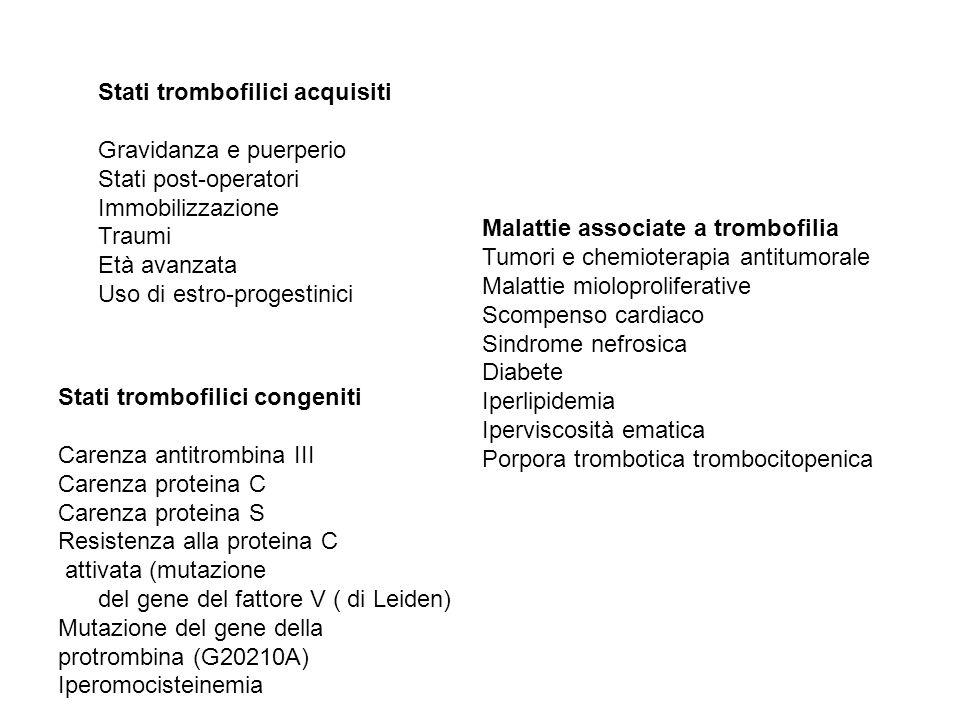 Stati trombofilici acquisiti Gravidanza e puerperio Stati post-operatori Immobilizzazione Traumi Età avanzata Uso di estro-progestinici Stati trombofi
