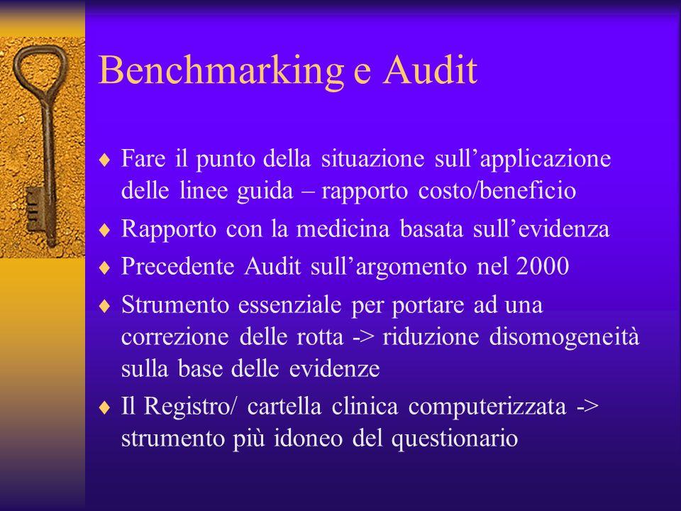 Benchmarking e Audit Fare il punto della situazione sullapplicazione delle linee guida – rapporto costo/beneficio Rapporto con la medicina basata sull