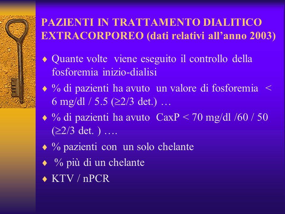 PAZIENTI IN TRATTAMENTO DIALITICO EXTRACORPOREO (dati relativi allanno 2003) Quante volte viene eseguito il controllo della fosforemia inizio-dialisi