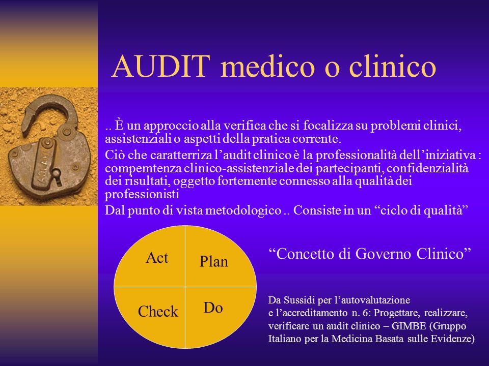 AUDIT medico o clinico.. È un approccio alla verifica che si focalizza su problemi clinici, assistenziali o aspetti della pratica corrente. Ciò che ca