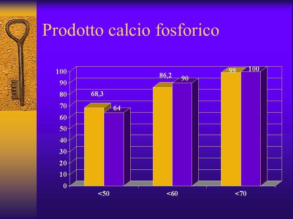 Prodotto calcio fosforico