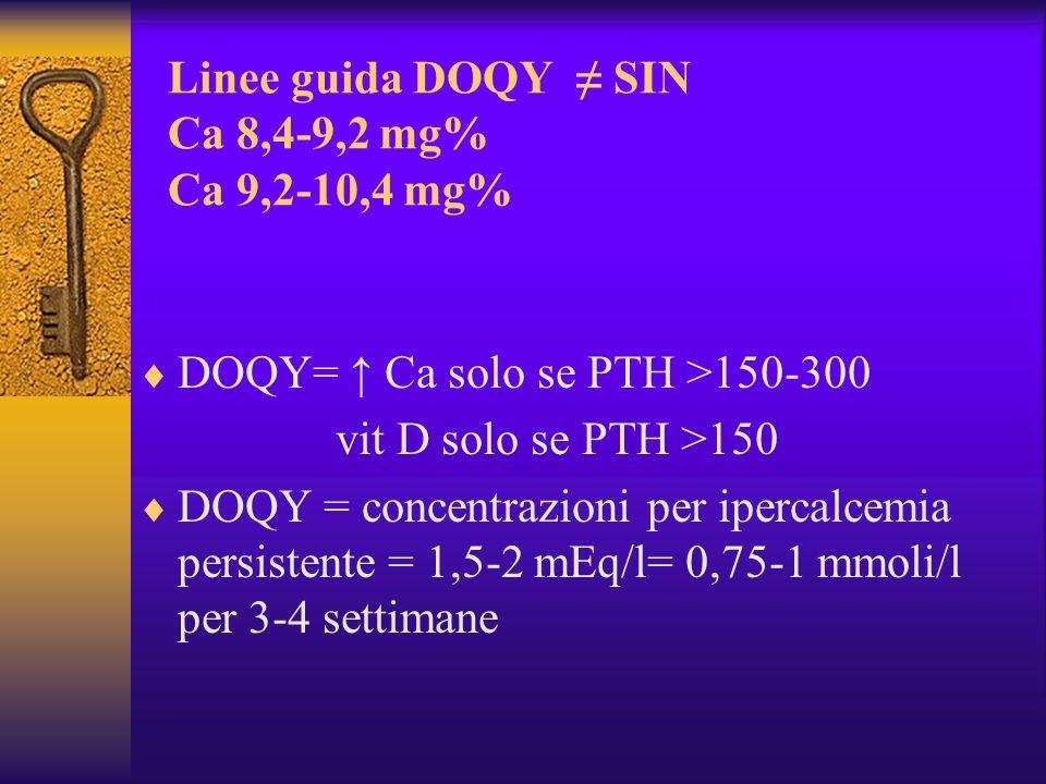 Linee guida DOQY SIN Ca 8,4-9,2 mg% Ca 9,2-10,4 mg% DOQY= Ca solo se PTH >150-300 vit D solo se PTH >150 DOQY = concentrazioni per ipercalcemia persis