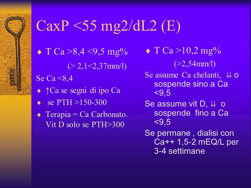 CaxP <55 mg2/dL2 (E) T Ca >8,4 <9,5 mg% (> 2,1<2,37mm/l) Se Ca <8,4 Ca se segni di ipo Ca se PTH >150-300 Terapia = Ca Carbonato. Vit D solo se PTH>30
