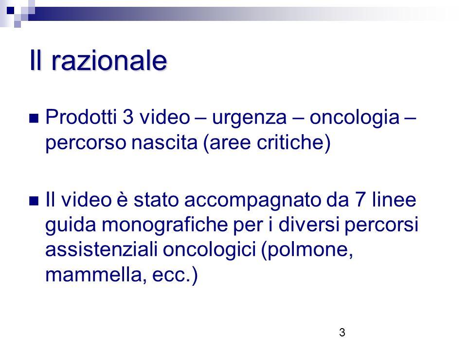 3 Il razionale Prodotti 3 video – urgenza – oncologia – percorso nascita (aree critiche) Il video è stato accompagnato da 7 linee guida monografiche per i diversi percorsi assistenziali oncologici (polmone, mammella, ecc.)