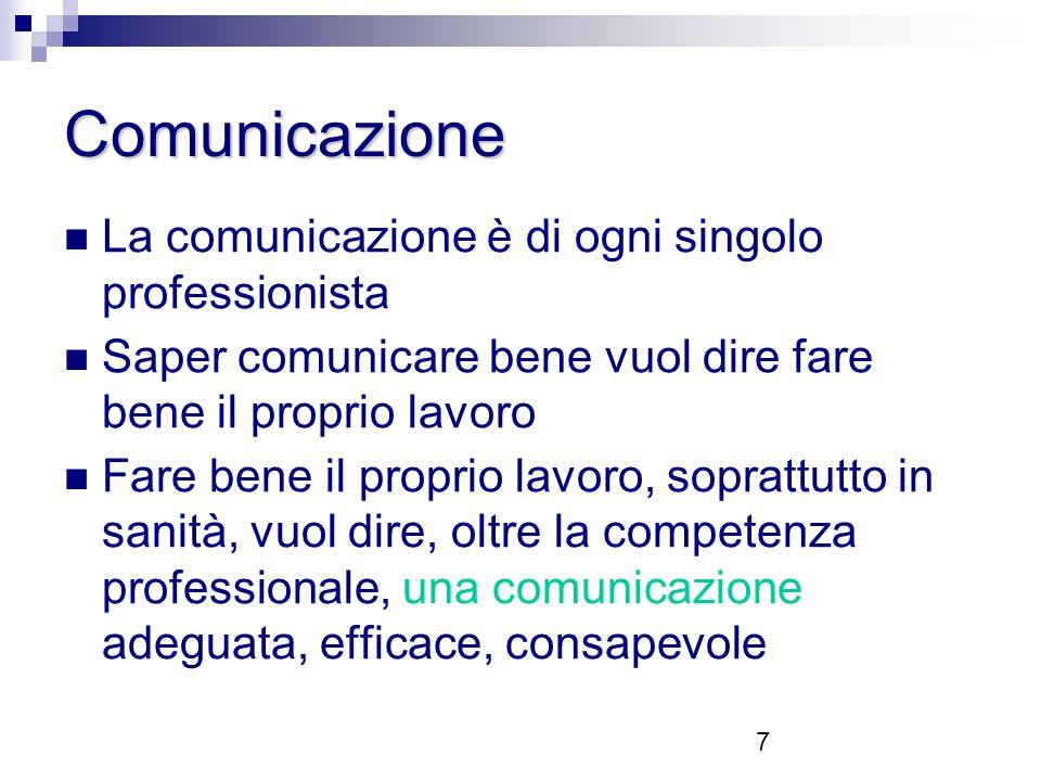 7 Comunicazione La comunicazione è di ogni singolo professionista Saper comunicare bene vuol dire fare bene il proprio lavoro Fare bene il proprio lavoro, soprattutto in sanità, vuol dire, oltre la competenza professionale, una comunicazione adeguata, efficace, consapevole