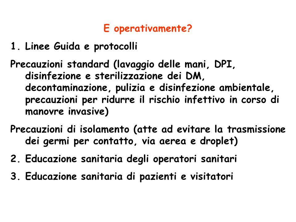 E operativamente? 1.Linee Guida e protocolli Precauzioni standard (lavaggio delle mani, DPI, disinfezione e sterilizzazione dei DM, decontaminazione,