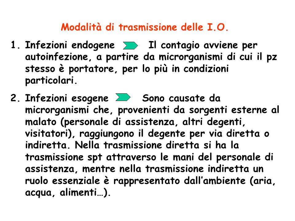 Modalità di trasmissione delle I.O. 1.Infezioni endogene Il contagio avviene per autoinfezione, a partire da microrganismi di cui il pz stesso è porta