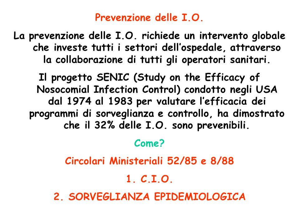 Prevenzione delle I.O. La prevenzione delle I.O. richiede un intervento globale che investe tutti i settori dellospedale, attraverso la collaborazione