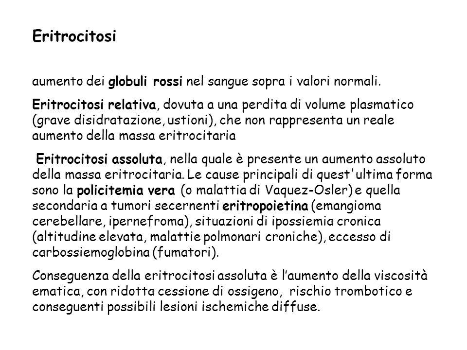 ANEMIE Hb < 12.5 g/dl NEL MASCHIO < 11.5 g/dl NELLA FEMMINA Il livello di Hb definisce il grado di anemia (lieve, moderata, grave), non il tipo di ane