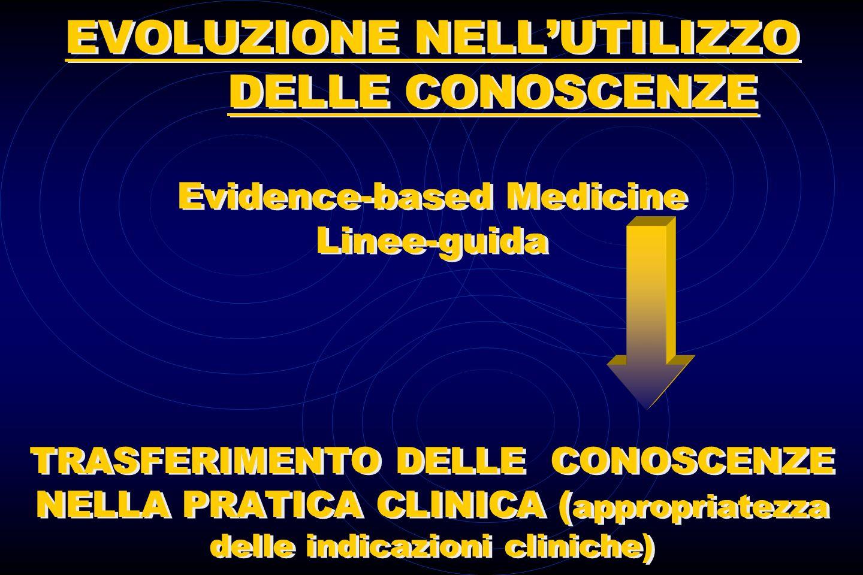 EVOLUZIONE NELLUTILIZZO DELLE CONOSCENZE Evidence-based Medicine Linee-guida TRASFERIMENTO DELLE CONOSCENZE NELLA PRATICA CLINICA ( appropriatezza del
