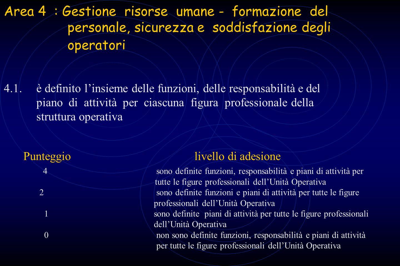 Area 4 : Gestione risorse umane - formazione del personale, sicurezza e soddisfazione degli operatori 4.1. è definito linsieme delle funzioni, delle r