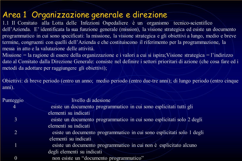 Area 1 Organizzazione generale e direzione 1.1 Il Comitato alla Lotta delle Infezioni Ospedaliere è un organismo tecnico-scientifico dellAzienda. E id