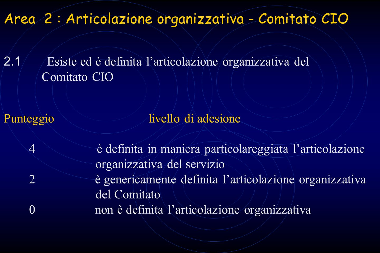 Area 2 : Articolazione organizzativa - Comitato CIO 2.1 Esiste ed è definita larticolazione organizzativa del Comitato CIO Punteggiolivello di adesion