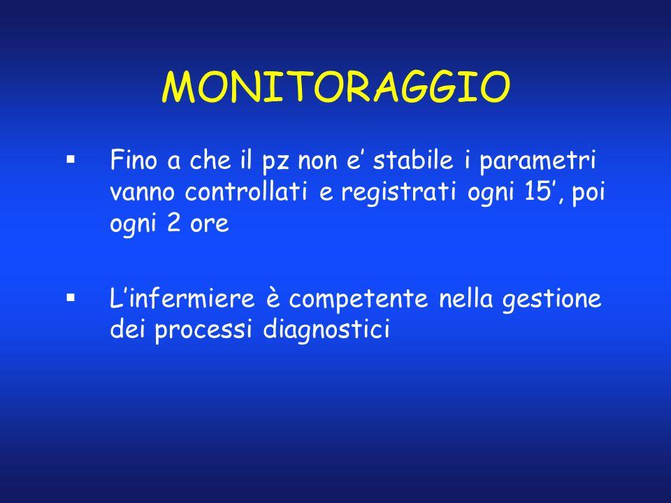 MONITORAGGIO Fino a che il pz non e stabile i parametri vanno controllati e registrati ogni 15, poi ogni 2 ore Linfermiere è competente nella gestione