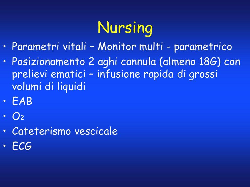 Nursing Parametri vitali – Monitor multi - parametrico Posizionamento 2 aghi cannula (almeno 18G) con prelievi ematici – infusione rapida di grossi vo