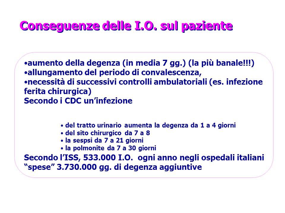 Tribunale di Torino lospedale deve offrire prova che linadempimento è stato determinato da impossibilità della prestazione Derivante da causa a lui non imputabile (art.
