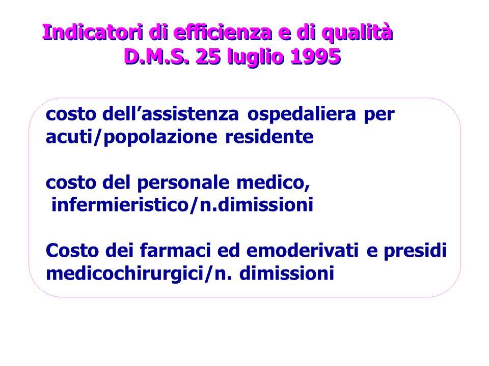 Indicatori di efficienza e di qualità D.M.S.