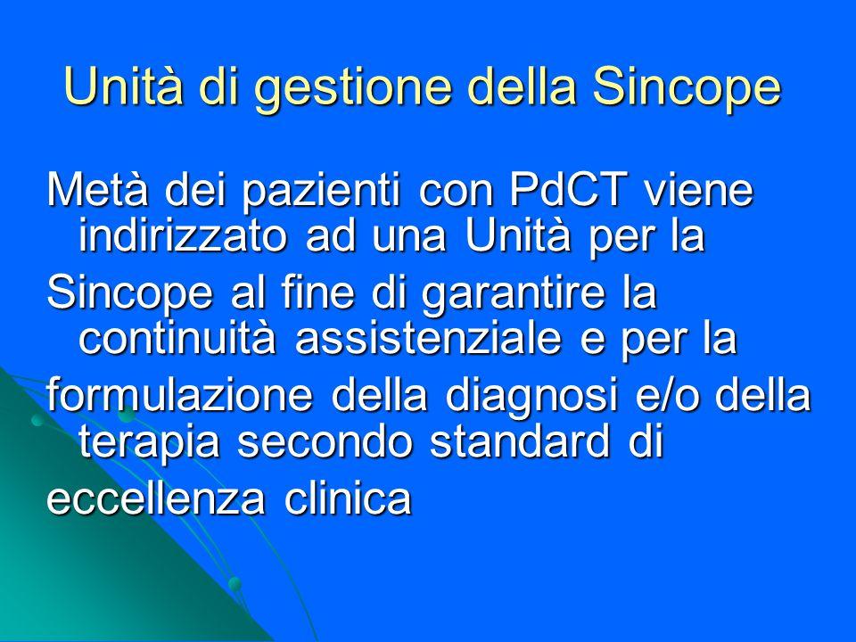 Unità di gestione della Sincope Metà dei pazienti con PdCT viene indirizzato ad una Unità per la Sincope al fine di garantire la continuità assistenzi