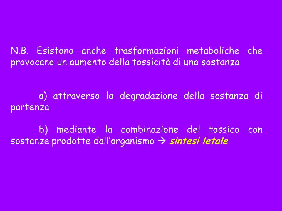 N.B. Esistono anche trasformazioni metaboliche che provocano un aumento della tossicità di una sostanza a) attraverso la degradazione della sostanza d
