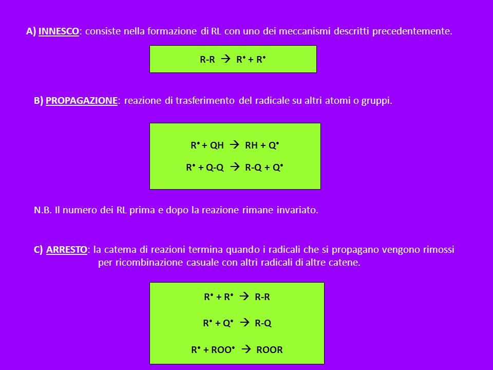 A) INNESCO: consiste nella formazione di RL con uno dei meccanismi descritti precedentemente. R-R R + R B) PROPAGAZIONE: reazione di trasferimento del